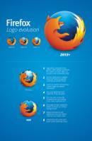 全新 Firefox 識別標誌 ─ 迎向 Firefox 的新世代