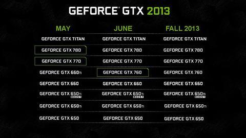 延續 GTX 660 Ti 定位, NVIDIA 推出 GTX 760 顯卡