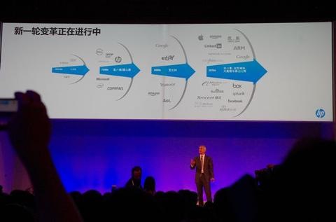 HP 以彈性、一致性架構,與合作夥伴共同漫步在雲端