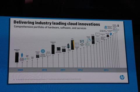 HP 以開放軟硬體架構與諮詢服務協助客戶擁抱雲端趨勢