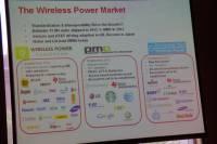 無線充電前景可期, Intel 選擇加入A4WP 陣營