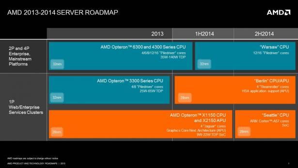 AMD 公佈伺服器處理器時程表, ARMv8 64 位元架構產品明年下半年推出