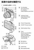 Sony RX100 MK2 真正規格與說明書被挖出,確認翻轉螢幕與熱靴