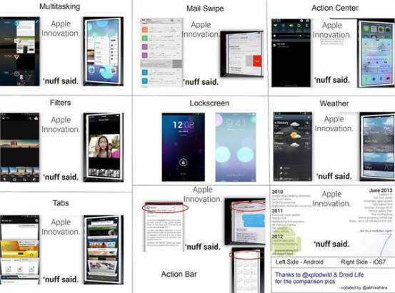 Apple WWDC 2013 發表會重點整理