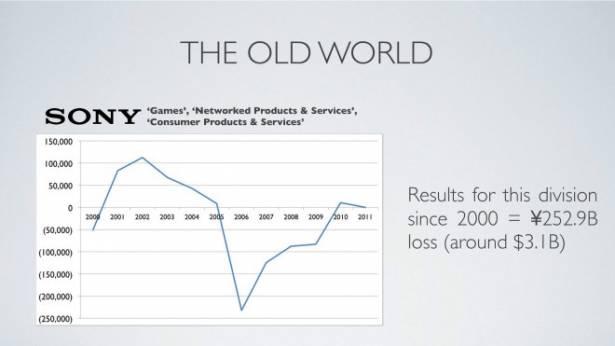 遊戲主機的時代已逝,這就是為何微軟要推出Xbox One!