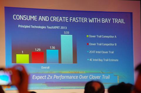 Computex 2013 : Intel Inside Mobile ,以 Atom 搭配行動寬頻技術滿足主流市場需求