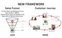 終於把網路廣告和消費者精準串聯:AD Attribution