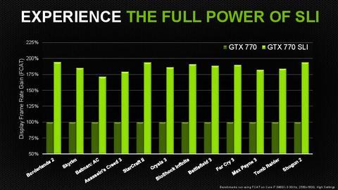 NVIDIA GeForce 700 家族次旗艦 GTX 770 登場