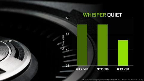 Kepler 架構再升級, NVIDIA 發表 GeForce 700 家族單芯旗艦顯卡 GTX 780