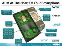 ARM : 考慮功耗與效能平衡點,四核架構仍為手機現階段極限