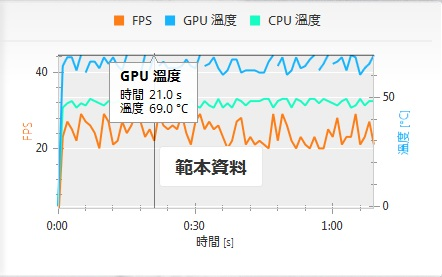 中階型號、高階內在的 GCN 顯卡, MSI AMD Radeon HD7790 動手玩