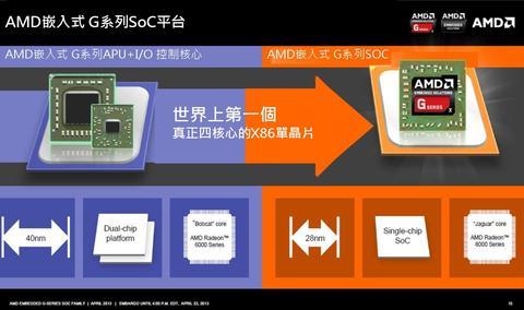 AMD 推出針對嵌入式領域之 G 系列 SoC ,強調企業轉型將強化嵌入式產品線
