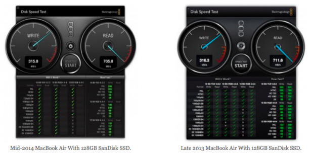 新 MacBook Air 速度大減: 終於找到原因, 用戶避無可避?