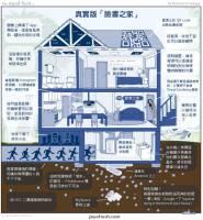 [Dimension]你也想住住看實體版的 Facebook Home 嗎?