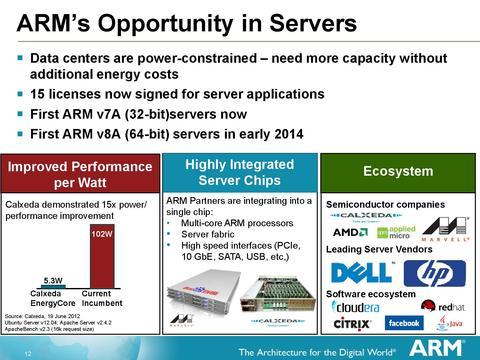 引領口袋內的運算革命, ARM 與合作夥伴一同創造開放性革新