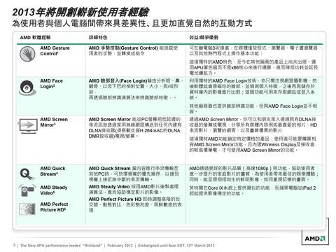 AMD 新一代 APU 平台 Richland 解禁, SoC 內嵌溫度感測提供更好每瓦效能