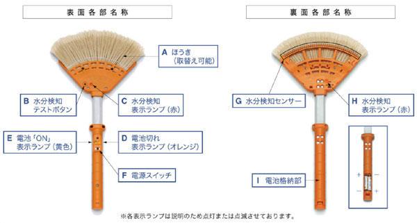 就是這一把! 日本新幹線快速打掃秘密武器