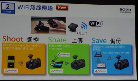 Sony 2013 新款 Handycam 強化分享元素再出擊,宣示絕不放棄數位攝影機