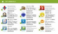 Google Play首發熱門付費APP介紹